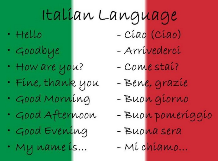 Top 10 Italian Phrases you always need to Know